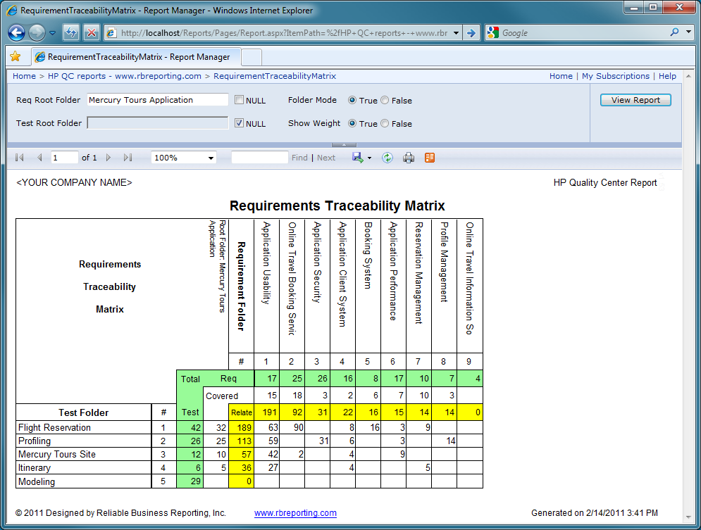 Requirements Traceability Matrix report