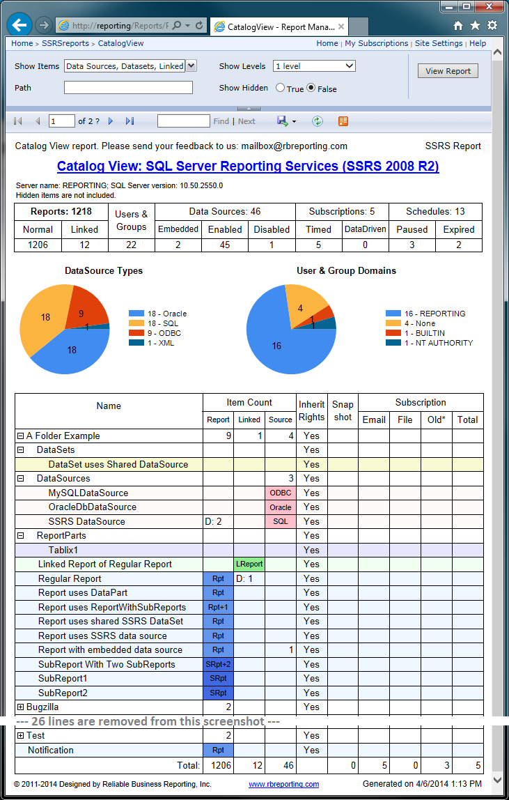SSRS Catalog View report