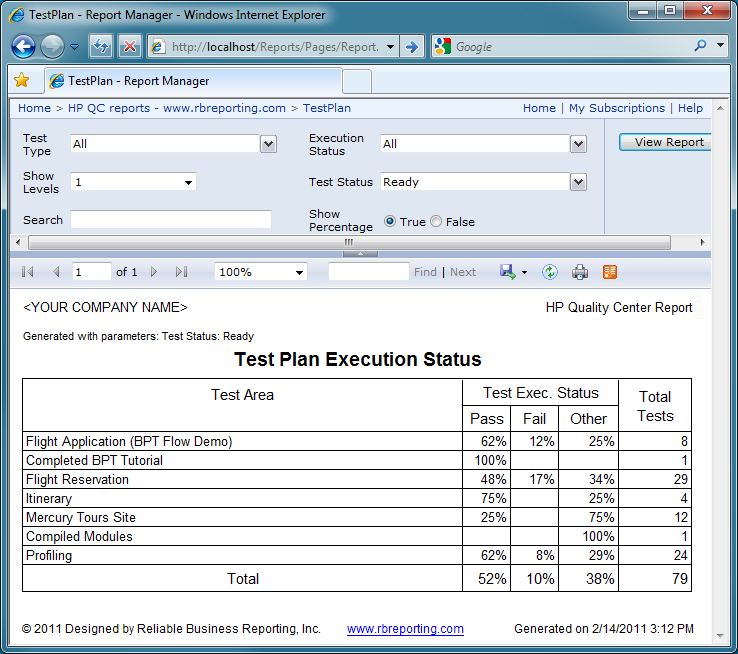 Test Plan Execution Status report