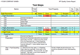 Test Steps Report